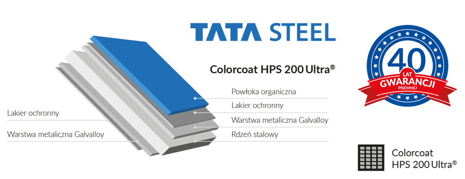 Colorcoat HPS 200 Ultra
